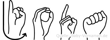 Joda im Fingeralphabet der Deutschen Gebärdensprache