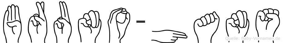 Bruno-Hans im Fingeralphabet der Deutschen Gebärdensprache
