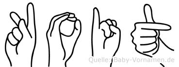 Koit im Fingeralphabet der Deutschen Gebärdensprache