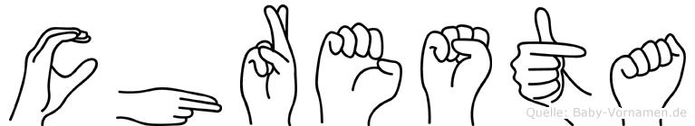 Chresta im Fingeralphabet der Deutschen Gebärdensprache