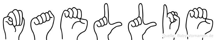 Maellie im Fingeralphabet der Deutschen Gebärdensprache