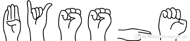 Bysshe im Fingeralphabet der Deutschen Gebärdensprache