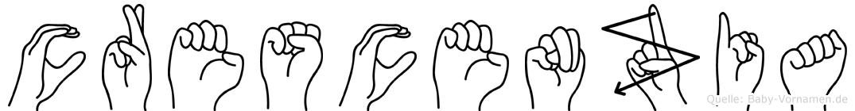 Crescenzia im Fingeralphabet der Deutschen Gebärdensprache