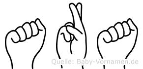 Ara im Fingeralphabet der Deutschen Gebärdensprache