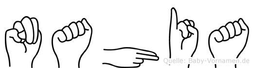 Nahia in Fingersprache für Gehörlose