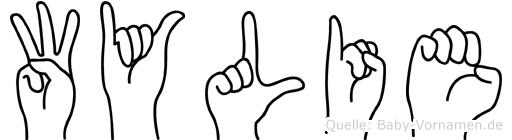 Wylie im Fingeralphabet der Deutschen Gebärdensprache