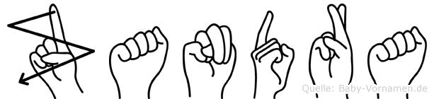Zandra in Fingersprache für Gehörlose