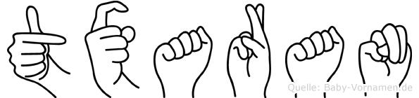 Txaran in Fingersprache für Gehörlose
