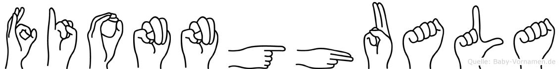 Fionnghuala im Fingeralphabet der Deutschen Gebärdensprache