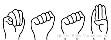 Maab im Fingeralphabet der Deutschen Gebärdensprache