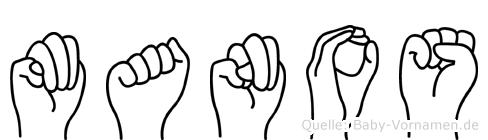 Manos im Fingeralphabet der Deutschen Gebärdensprache