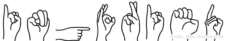 Ingfried im Fingeralphabet der Deutschen Gebärdensprache