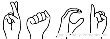Raci in Fingersprache für Gehörlose
