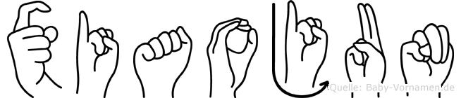Xiaojun im Fingeralphabet der Deutschen Gebärdensprache
