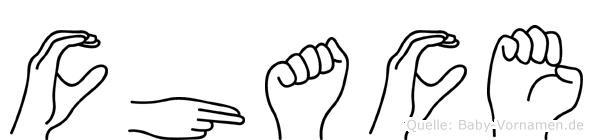 Chace im Fingeralphabet der Deutschen Gebärdensprache