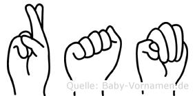 Ram in Fingersprache für Gehörlose