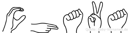 Chava im Fingeralphabet der Deutschen Gebärdensprache