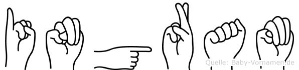 Ingram in Fingersprache für Gehörlose
