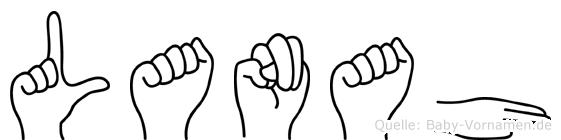 Lanah im Fingeralphabet der Deutschen Gebärdensprache