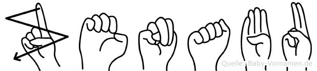 Zenabu in Fingersprache für Gehörlose