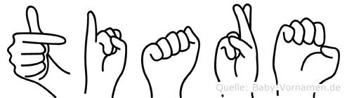 Tiare im Fingeralphabet der Deutschen Gebärdensprache