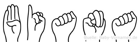 Biana in Fingersprache für Gehörlose