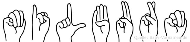 Milburn im Fingeralphabet der Deutschen Gebärdensprache