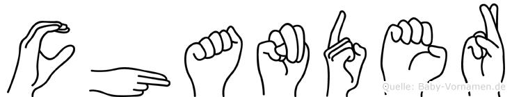 Chander in Fingersprache für Gehörlose