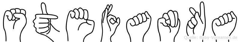 Stefanka im Fingeralphabet der Deutschen Gebärdensprache