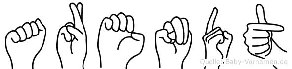 Arendt im Fingeralphabet der Deutschen Gebärdensprache