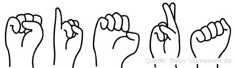 Siera im Fingeralphabet der Deutschen Gebärdensprache