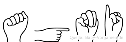 Agni im Fingeralphabet der Deutschen Gebärdensprache