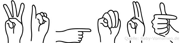 Wigmut in Fingersprache für Gehörlose