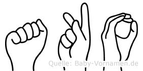 Ako in Fingersprache für Gehörlose
