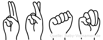 Uran in Fingersprache für Gehörlose