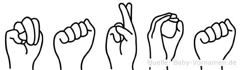 Naroa in Fingersprache für Gehörlose