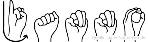 Janno in Fingersprache für Gehörlose