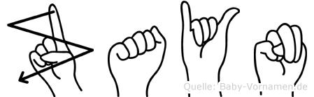 Zayn im Fingeralphabet der Deutschen Gebärdensprache