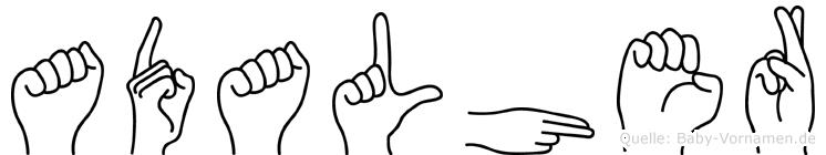 Adalher im Fingeralphabet der Deutschen Gebärdensprache