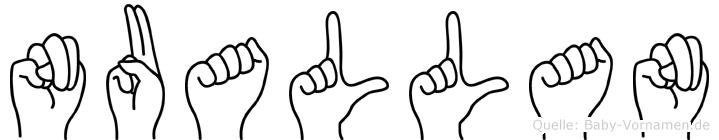 Nuallan in Fingersprache für Gehörlose