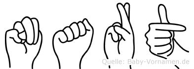 Nart in Fingersprache für Gehörlose