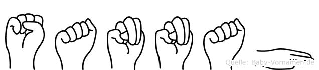 Sannah im Fingeralphabet der Deutschen Gebärdensprache