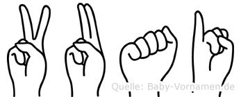 Vuai in Fingersprache für Gehörlose