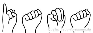 Iana im Fingeralphabet der Deutschen Gebärdensprache