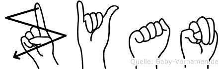 Zyan in Fingersprache für Gehörlose