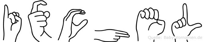 Ixchel in Fingersprache für Gehörlose