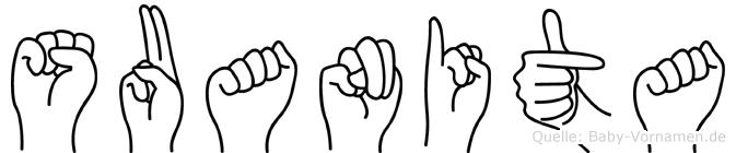 Suanita in Fingersprache für Gehörlose