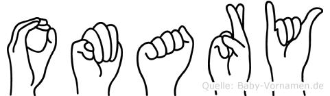 Omary im Fingeralphabet der Deutschen Gebärdensprache
