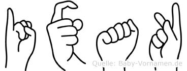 Ixak im Fingeralphabet der Deutschen Gebärdensprache