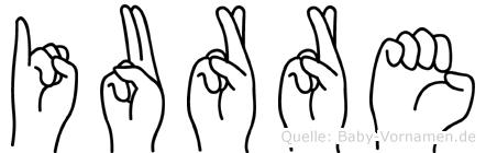 Iurre im Fingeralphabet der Deutschen Gebärdensprache